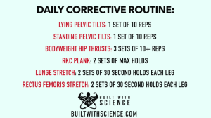 The list of anterior pelvic tilt exercises recommended by bultwithscience.com